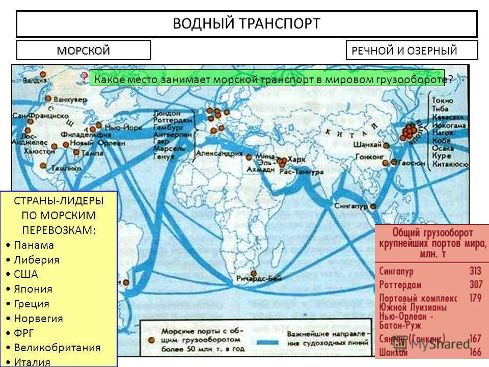 ВОДНЫЙ ТРАНСПОРТ МОРСКОЙРЕЧНОЙ И ОЗЕРНЫЙ СТРАНЫ-ЛИДЕРЫ ПО МОРСКИМ ПЕРЕВОЗКАМ: Панама Либерия США Япония Греция Норвегия ФРГ Великобритания Италия Швеция ? Какое место занимает морской транспорт в мировом грузообороте?