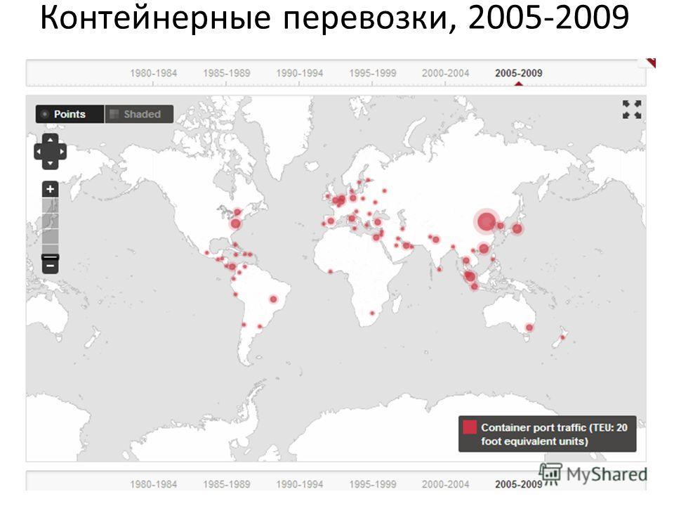 Контейнерные перевозки, 2005-2009