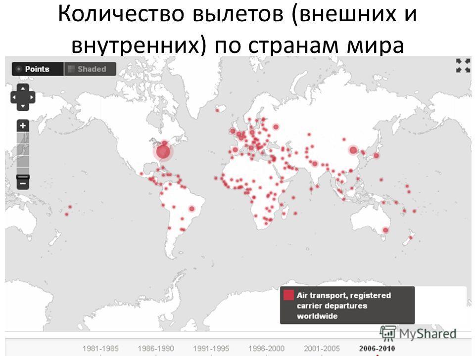 Количество вылетов (внешних и внутренних) по странам мира