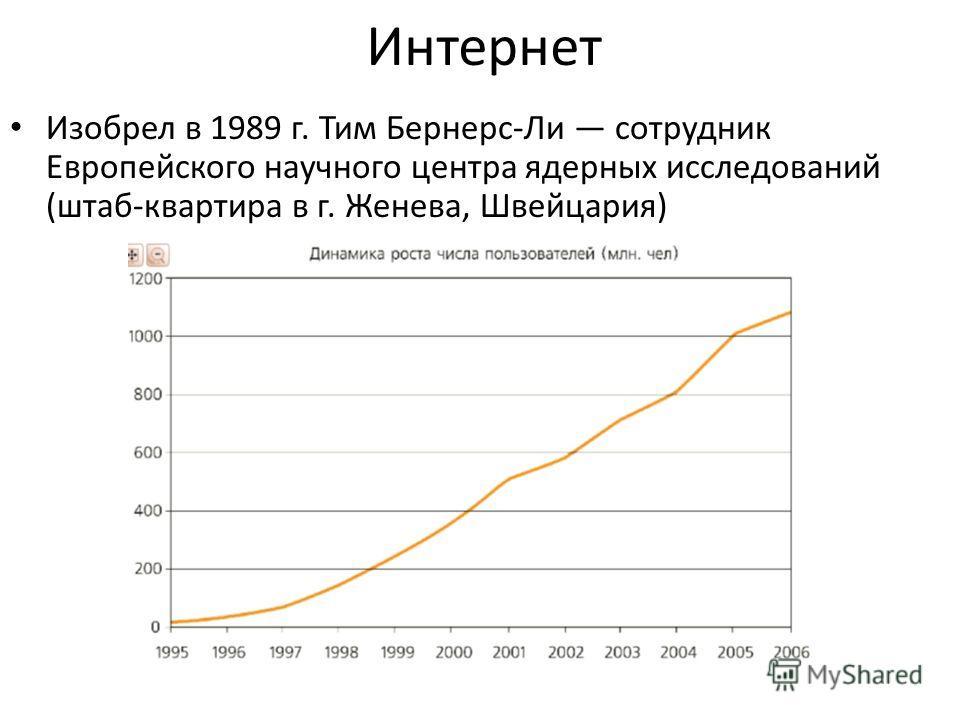 Интернет Изобрел в 1989 г. Тим Бернерс-Ли сотрудник Европейского научного центра ядерных исследований (штаб-квартира в г. Женева, Швейцария)