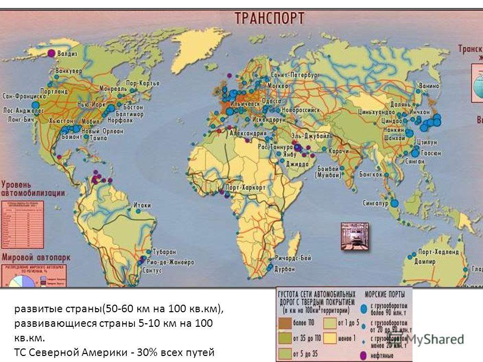 развитые страны(50-60 км на 100 кв.км), развивающиеся страны 5-10 км на 100 кв.км. ТС Северной Америки - 30% всех путей