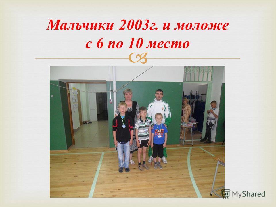 Мальчики 2003 г. и моложе с 6 по 10 место