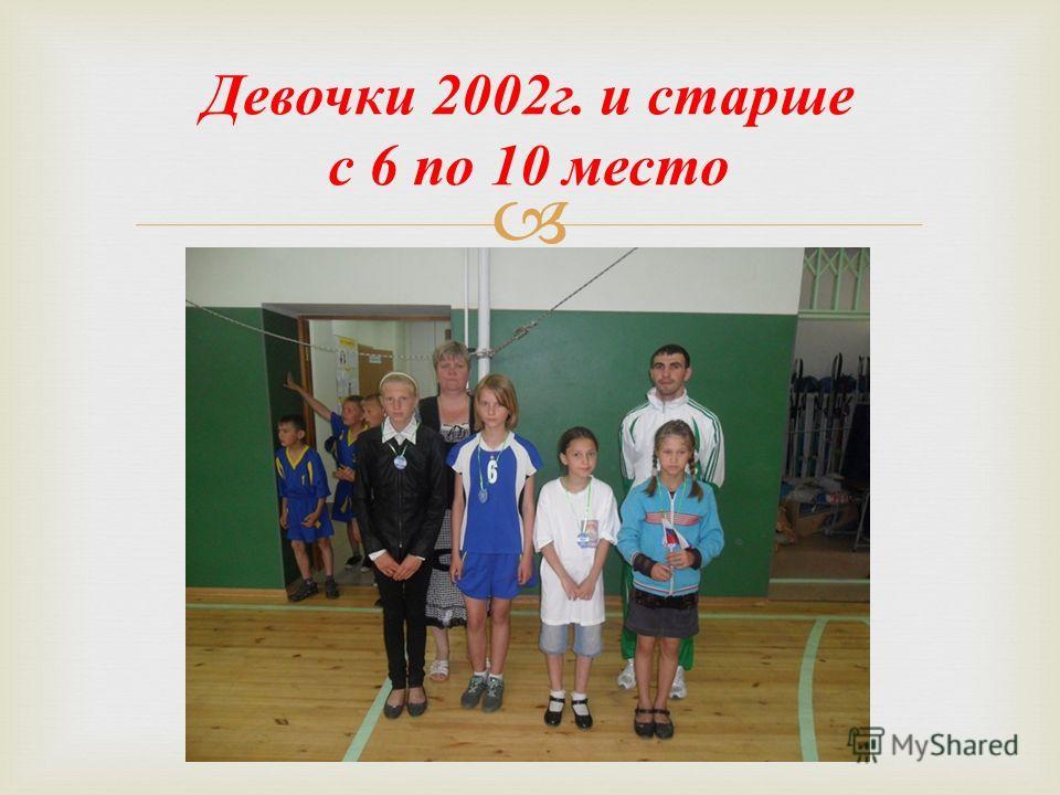 Девочки 2002 г. и старше с 6 по 10 место