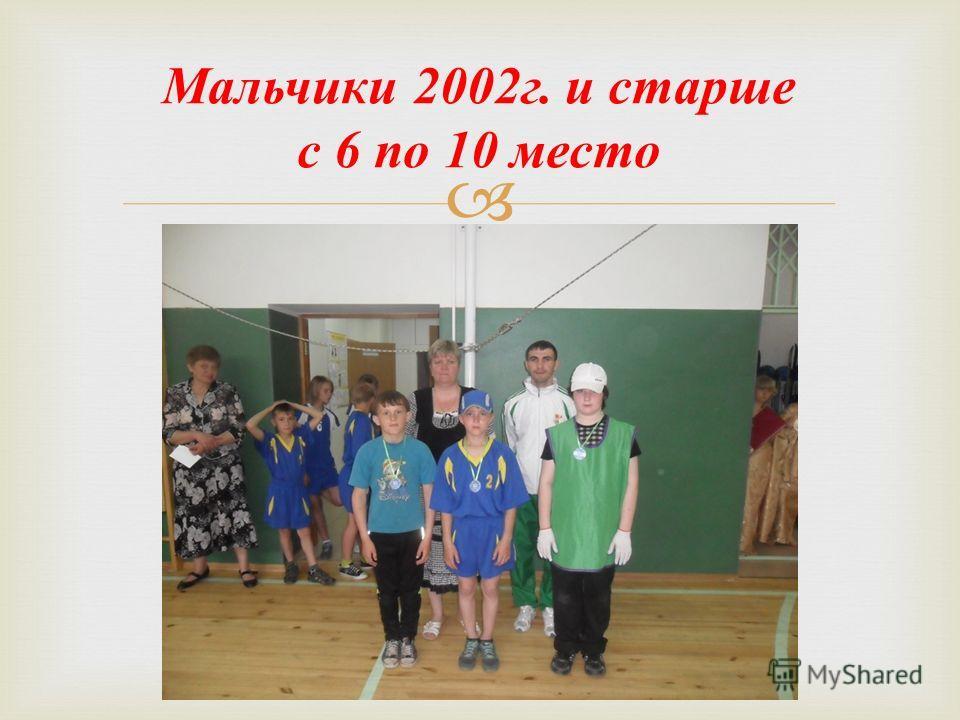 Мальчики 2002 г. и старше с 6 по 10 место