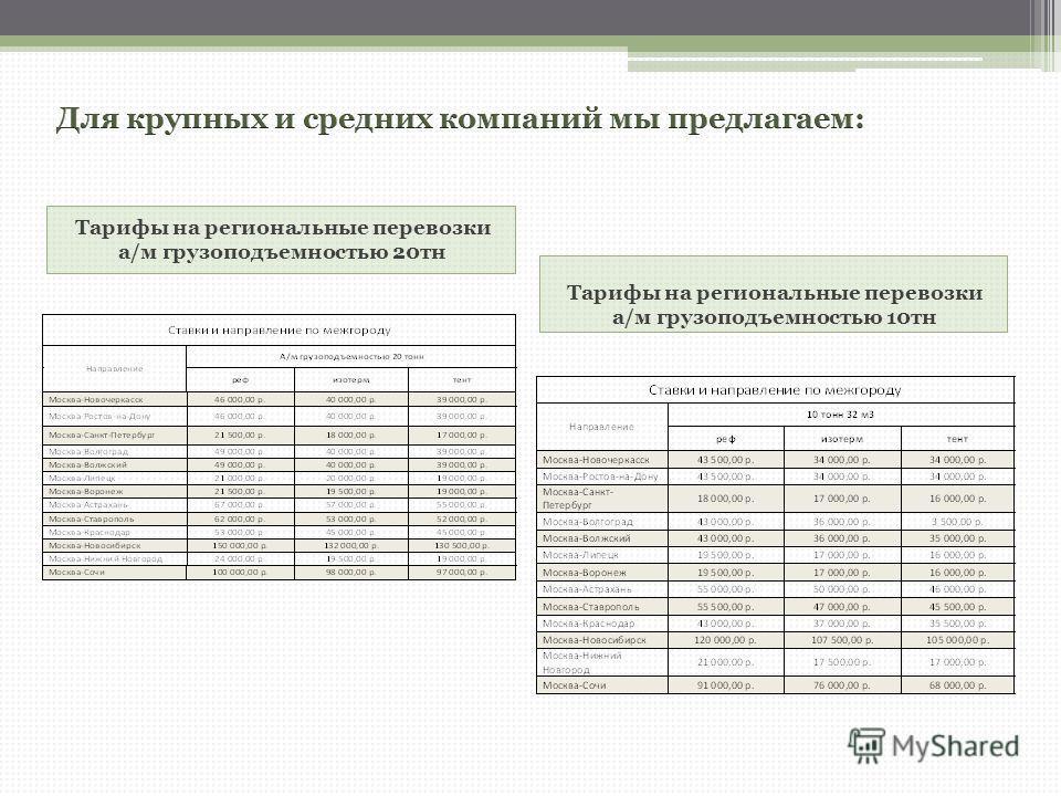 Тарифы на региональные перевозки а/м грузоподъемностью 20тн Тарифы на региональные перевозки а/м грузоподъемностью 10тн