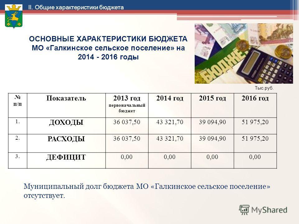 II. Общие характеристики бюджета ОСНОВНЫЕ ХАРАКТЕРИСТИКИ БЮДЖЕТА МО «Галкинское сельское поселение» на 2014 - 2016 годы п/п Показатель2013 год первоначальный бюджет 2014 год2015 год2016 год 1. ДОХОДЫ 36 037,5043 321,7039 094,9051 975,20 2. РАСХОДЫ 36
