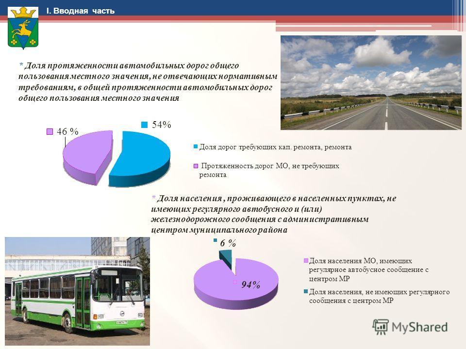 * Доля протяженности автомобильных дорог общего пользования местного значения, не отвечающих нормативным требованиям, в общей протяженности автомобильных дорог общего пользования местного значения I. Вводная часть