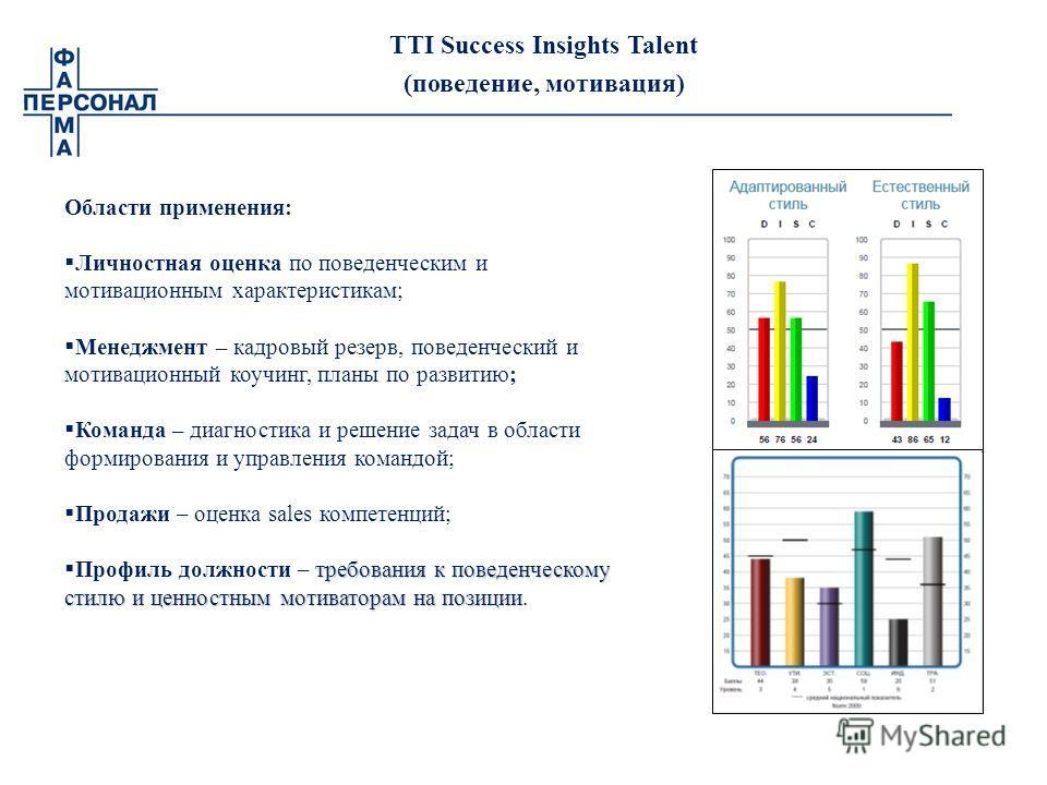 TTI Success Insights Talent (поведение, мотивация) Области применения: Личностная оценка по поведенческим и мотивационным характеристикам; Менеджмент – кадровый резерв, поведенческий и мотивационный коучинг, планы по развитию; Команда – диагностика и