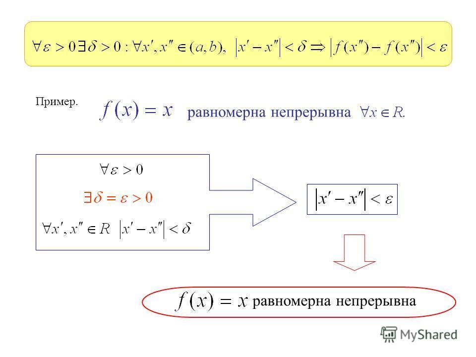 Пример. равномерна непрерывна