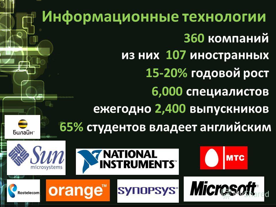 Информационные технологии ежегодно 2,400 выпускников 65% студентов владеет английским 6,000 специалистов 15-20% годовой рост 360 компаний из них 107 иностранных