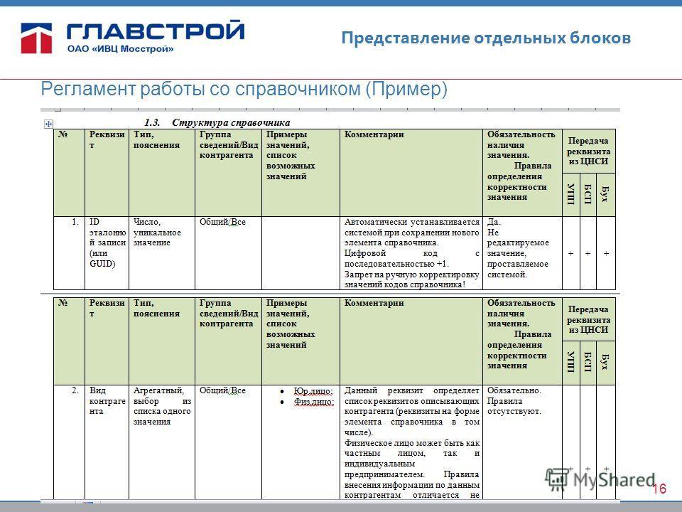 Представление отдельных блоков Регламент работы со справочником (Пример) 16