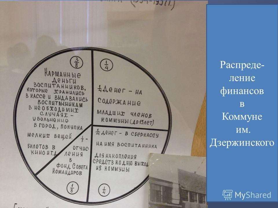 Распреде- ление финансов в Коммуне им. Дзержинского