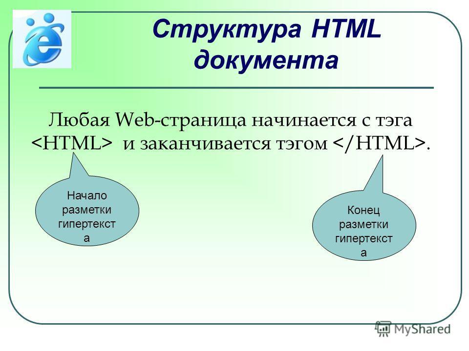 Структура HTML документа Любая Web-страница начинается с тэга и заканчивается тэгом. Начало разметки гипертекст а Конец разметки гипертекст а