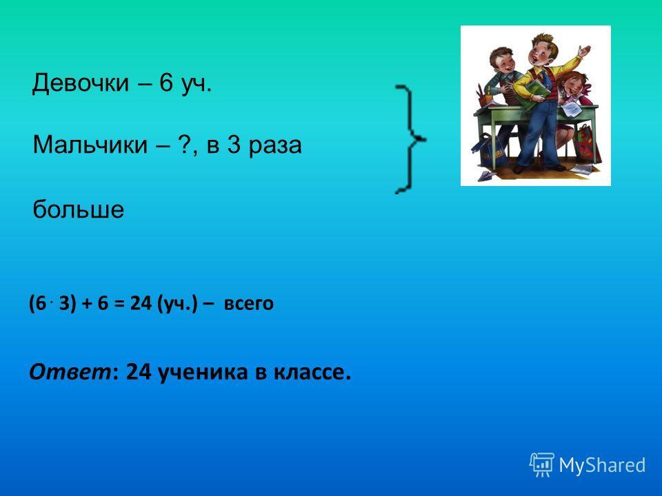 Девочки – 6 уч. Мальчики – ?, в 3 раза больше (6. 3) + 6 = 24 (уч.) – всего Ответ: 24 ученика в классе.