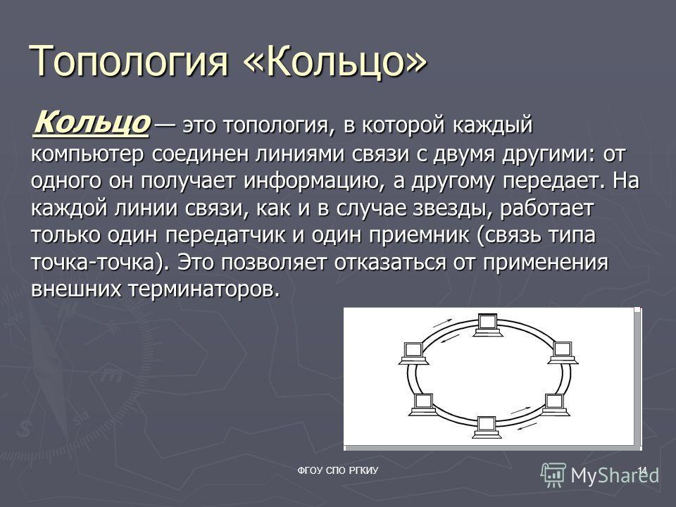 ФГОУ СПО РГКИУ14 Топология «Кольцо» Кольцо это топология, в которой каждый компьютер соединен линиями связи с двумя другими: от одного он получает информацию, а другому передает. На каждой линии связи, как и в случае звезды, работает только один пере