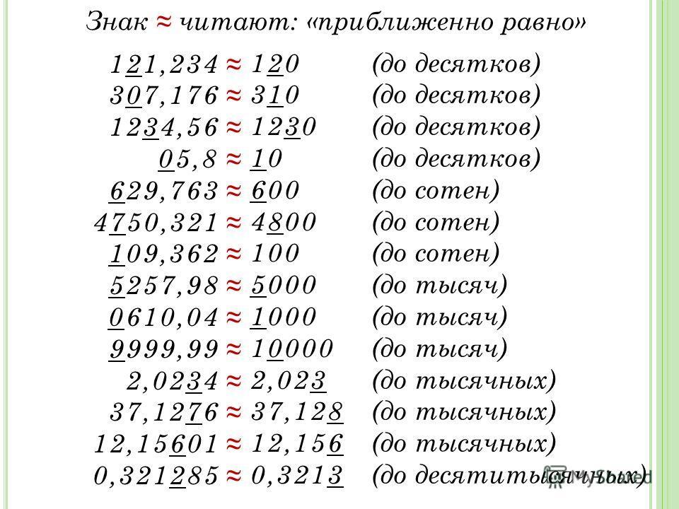 Знак читают: «приближенно равно» 121,234 307,176 1234,56 5,8 629,763 4750,321 109,362 5257,98 610,04 9999,99 2,0234 37,1276 12,15601 0,321285 120120 310310 1230 1010 600 4800 100 5000 1000 10000 2,023 37,128 12,156 0,3213 (до десятков) (до сотен) (до