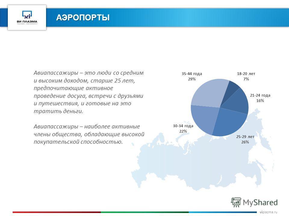viplazma.ru АЭРОПОРТЫ Авиапассажиры – это люди со средним и высоким доходом, старше 25 лет, предпочитающие активное проведение досуга, встречи с друзьями и путешествия, и готовые на это тратить деньги. Авиапассажиры – наиболее активные члены общества