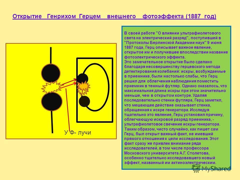 1887 год. Явление фотоэффекта впервые наблюдал Генрих Герц в 1887 году