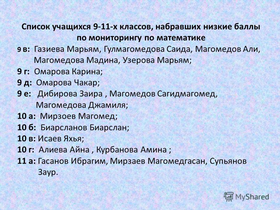 Список учащихся 9-11-х классов, набравших низкие баллы по мониторингу по математике 9 в: Газиева Марьям, Гулмагомедова Саида, Магомедов Али, Магомедова Мадина, Узерова Марьям; 9 г: Омарова Карина; 9 д: Омарова Чакар; 9 е: Дибирова Заира, Магомедов Са
