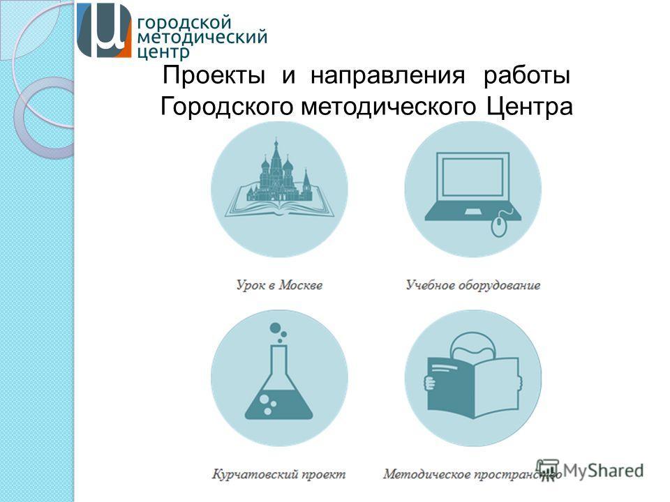 Проекты и направления работы Городского методического Центра