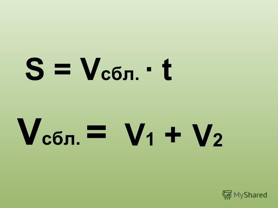 S = V сбл. · t V сбл. = V 1 +V2V2
