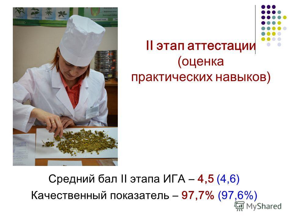 II этап аттестации (оценка практических навыков) Средний бал II этапа ИГА – 4,5 (4,6) Качественный показатель – 97,7% (97,6%)