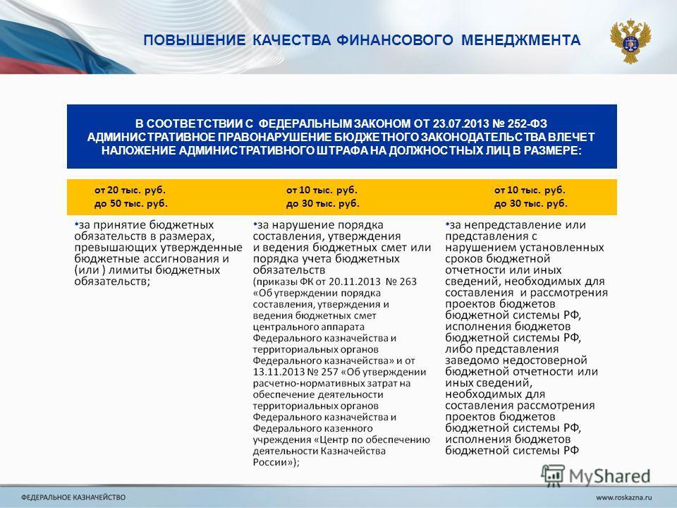 В СООТВЕТСТВИИ С ФЕДЕРАЛЬНЫМ ЗАКОНОМ ОТ 23.07.2013 252-ФЗ АДМИНИСТРАТИВНОЕ ПРАВОНАРУШЕНИЕ БЮДЖЕТНОГО ЗАКОНОДАТЕЛЬСТВА ВЛЕЧЕТ НАЛОЖЕНИЕ АДМИНИСТРАТИВНОГО ШТРАФА НА ДОЛЖНОСТНЫХ ЛИЦ В РАЗМЕРЕ: от 20 тыс. руб. до 50 тыс. руб. от 10 тыс. руб. до 30 тыс. р