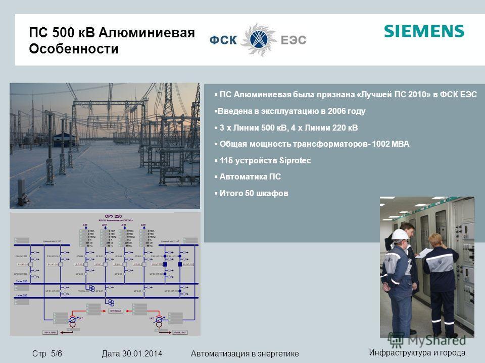 Стр 5/6 Инфраструктура и города Дата 30.01.2014Автоматизация в энергетике ПС 500 кВ Алюминиевая Особенности ПС Алюминиевая была признана «Лучшей ПС 2010» в ФСК ЕЭС Введена в эксплуатацию в 2006 году 3 x Линии 500 кВ, 4 x Линии 220 кВ Общая мощность т