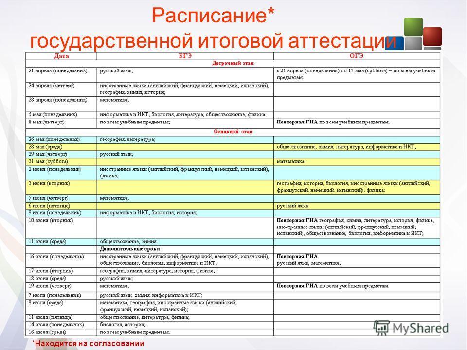 Расписание* государственной итоговой аттестации *Находится на согласовании