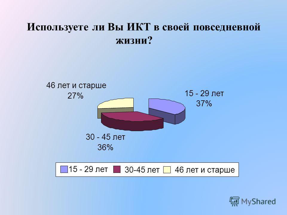 Используете ли Вы ИКТ в своей повседневной жизни? 15 - 29 лет 37% 30 - 45 лет 36% 46 лет и старше 27% 15 - 29 лет 30-45 лет 46 лет и старше