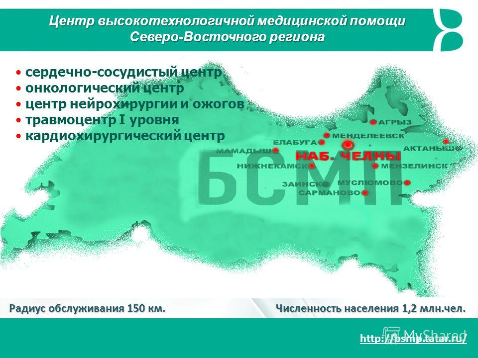 http://bsmp.tatar.ru/ Радиус обслуживания 150 км. Численность населения 1,2 млн.чел. Центр высокотехнологичной медицинской помощи Северо-Восточного региона сердечно-сосудистый центр онкологический центр центр нейрохирургии и ожогов травмоцентр I уров