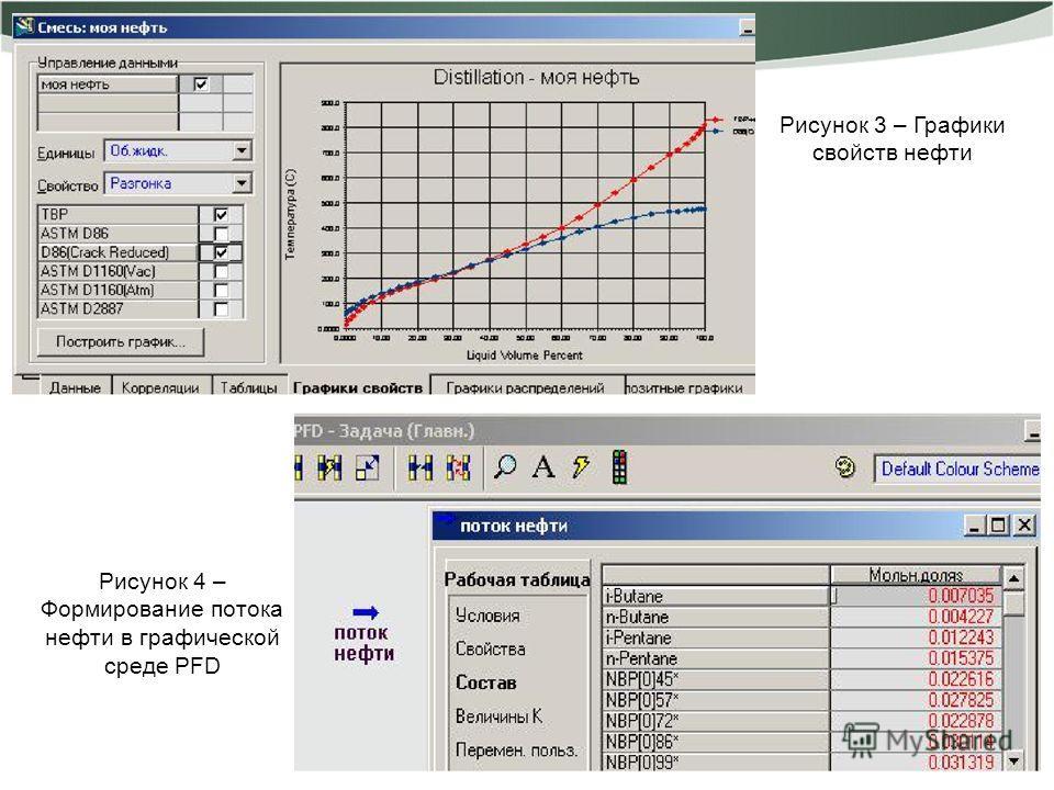 12 Рисунок 3 – Графики свойств нефти Рисунок 4 – Формирование потока нефти в графической среде PFD