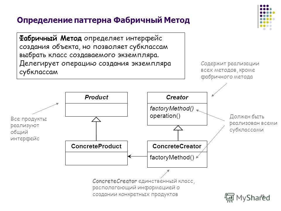 19 Определение паттерна Фабричный Метод Фабричный Метод определяет интерфейс создания объекта, но позволяет субклассам выбрать класс создаваемого экземпляра. Делегирует операцию создания экземпляра субклассам Creator factoryMethod() operation() Produ