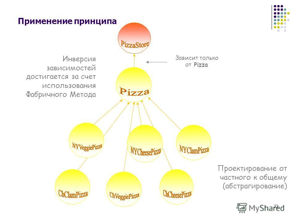 22 Применение принципа Зависит только от Pizza Инверсия зависимостей достигается за счет использования Фабричного Метода Проектирование от частного к общему (абстрагирование)