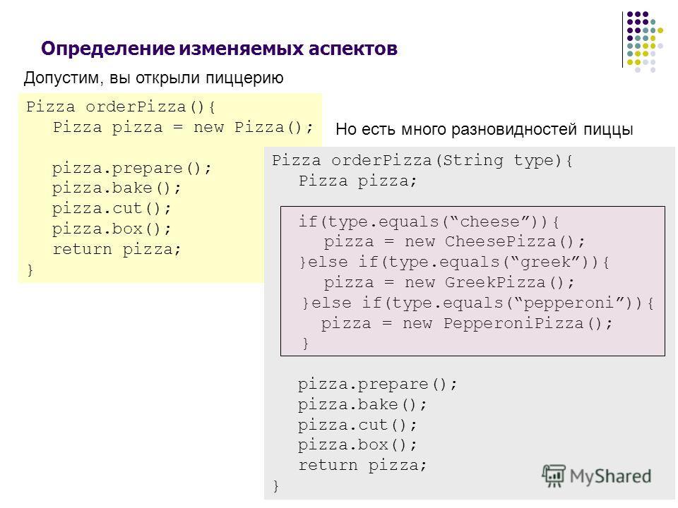 4 Определение изменяемых аспектов Допустим, вы открыли пиццерию Pizza orderPizza(){ Pizza pizza = new Pizza(); pizza.prepare(); pizza.bake(); pizza.cut(); pizza.box(); return pizza; } Но есть много разновидностей пиццы Pizza orderPizza(String type){
