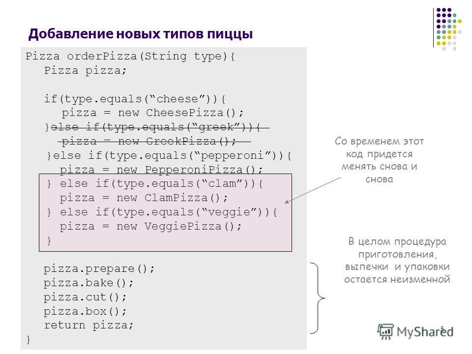 5 Добавление новых типов пиццы Pizza orderPizza(String type){ Pizza pizza; if(type.equals(cheese)){ pizza = new CheesePizza(); }else if(type.equals(greek)){ pizza = new GreekPizza(); }else if(type.equals(pepperoni)){ pizza = new PepperoniPizza(); } e
