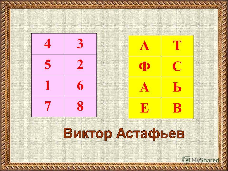 43 52 16 78 АТ ФС АЬ ЕВ