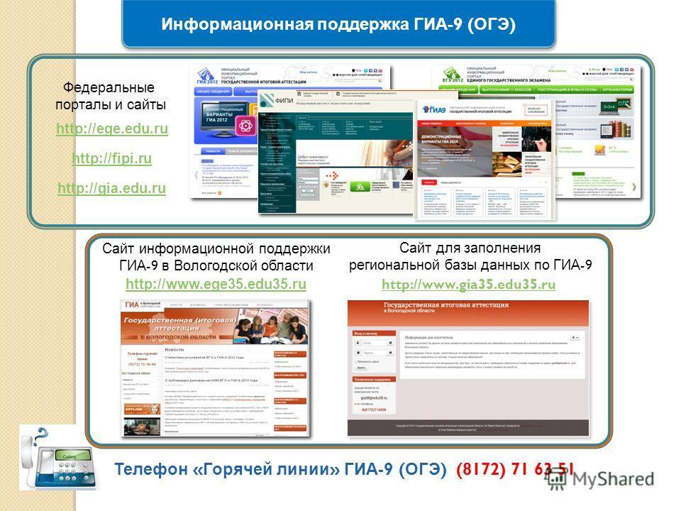 Информационная поддержка ГИА -9 ( ОГЭ ) 35 http://ege.edu.ru http://fipi.ru http://gia.edu.ru Телефон « Горячей линии » ГИА -9 ( ОГЭ ) (8172) 71 63 51 http://www.ege35.edu35.ru http://www.gia35.edu35.ru Сайт информационной поддержки ГИА -9 в Вологодс