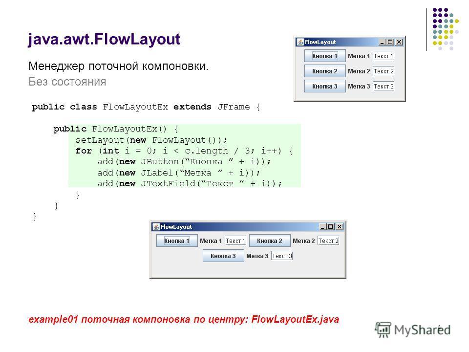 4 java.awt.FlowLayout Менеджер поточной компоновки. Без состояния example01 поточная компоновка по центру: FlowLayoutEx.java public class FlowLayoutEx extends JFrame { public FlowLayoutEx() { setLayout(new FlowLayout()); for (int i = 0; i < c.length
