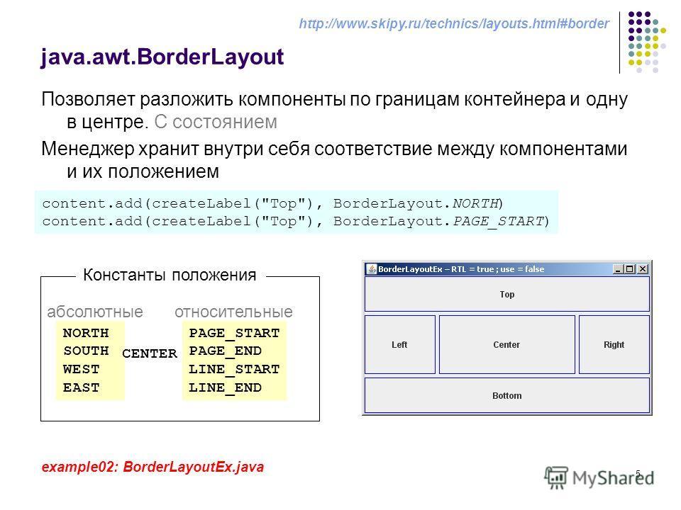 5 java.awt.BorderLayout Позволяет разложить компоненты по границам контейнера и одну в центре. С состоянием Менеджер хранит внутри себя соответствие между компонентами и их положением example02: BorderLayoutEx.java http://www.skipy.ru/technics/layout