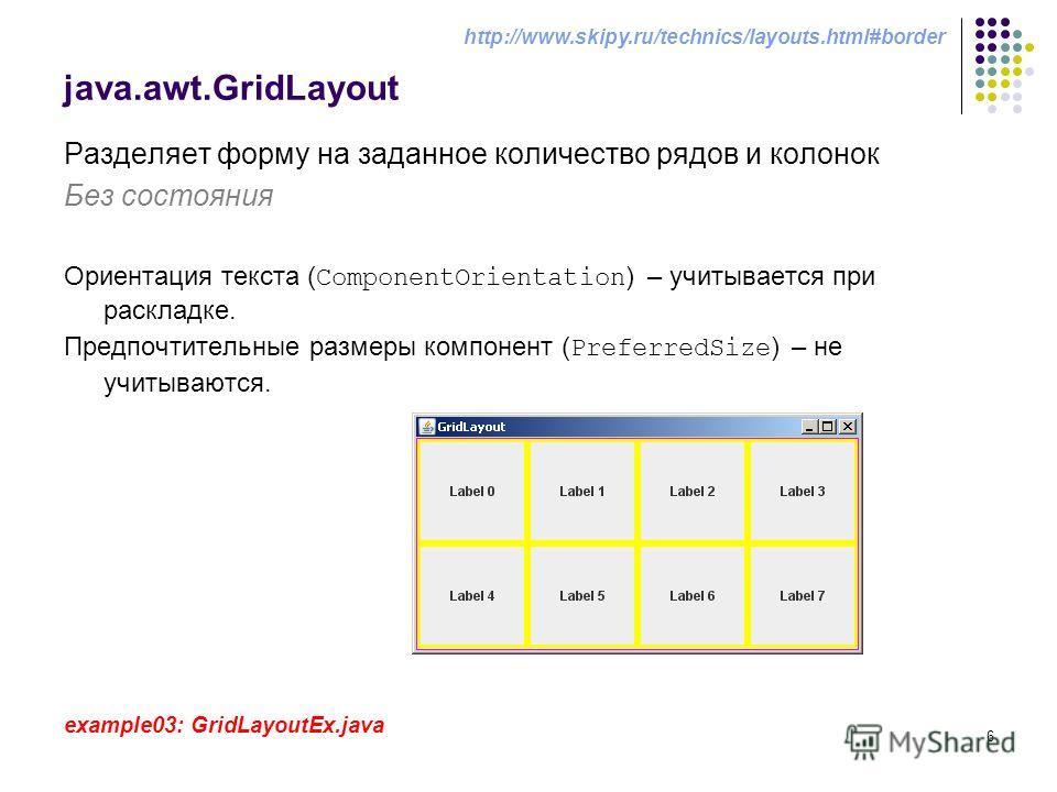 6 java.awt.GridLayout Разделяет форму на заданное количество рядов и колонок Без состояния Ориентация текста ( ComponentOrientation ) – учитывается при раскладке. Предпочтительные размеры компонент ( PreferredSize ) – не учитываются. example03: GridL
