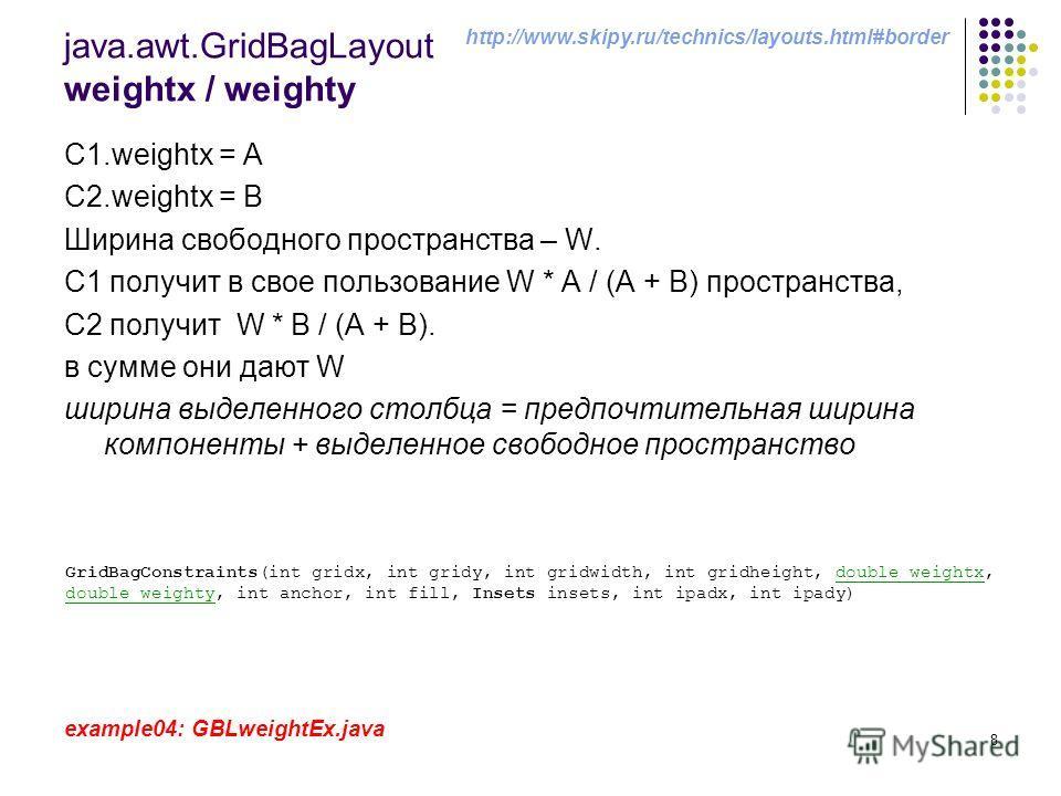 8 java.awt.GridBagLayout weightx / weighty С1.weightx = A С2.weightx = B Ширина свободного пространства – W. С1 получит в свое пользование W * A / (A + B) пространства, С2 получит W * B / (A + B). в сумме они дают W ширина выделенного столбца = предп
