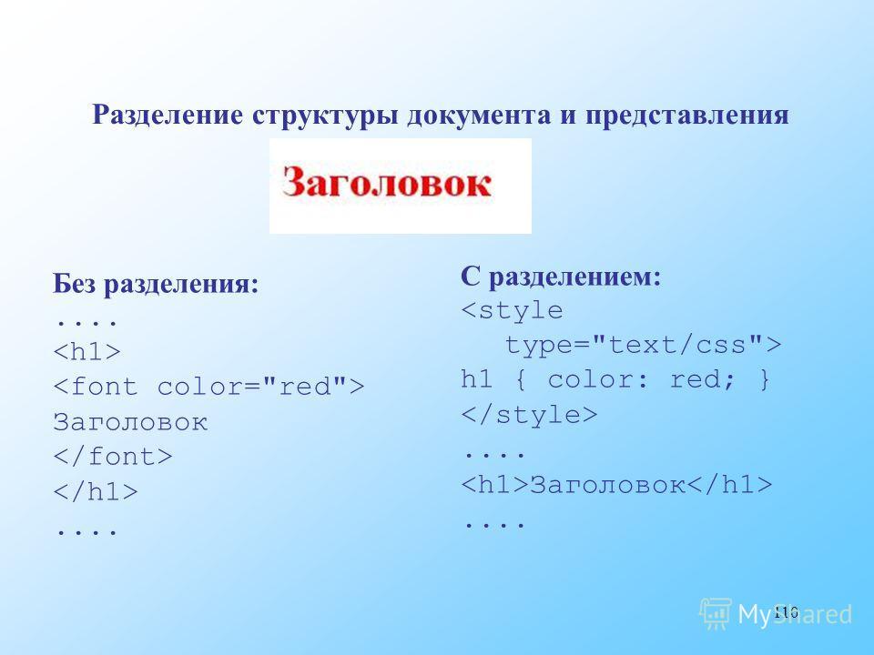 110 Разделение структуры документа и представления Без разделения:.... Заголовок.... С разделением: h1 { color: red; }.... Заголовок....