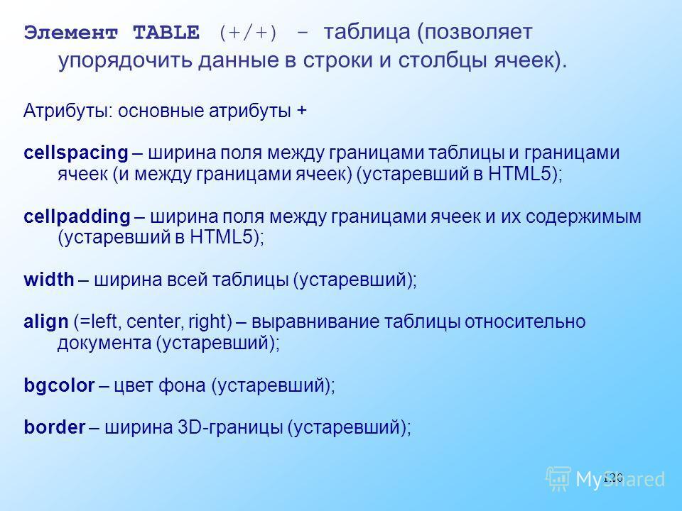 120 Элемент TABLE (+/+) - таблица (позволяет упорядочить данные в строки и столбцы ячеек). Атрибуты: основные атрибуты + cellspacing – ширина поля между границами таблицы и границами ячеек (и между границами ячеек) (устаревший в HTML5); cellpadding –
