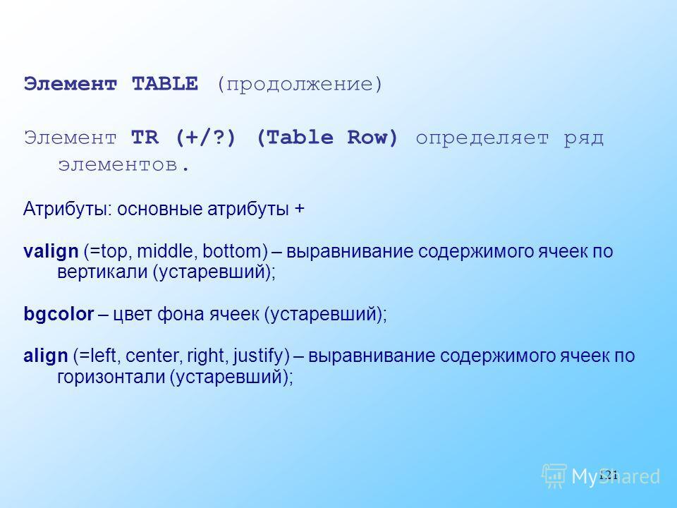 121 Элемент TABLE (продолжение) Элемент TR (+/?) (Table Row) определяет ряд элементов. Атрибуты: основные атрибуты + valign (=top, middle, bottom) – выравнивание содержимого ячеек по вертикали (устаревший); bgcolor – цвет фона ячеек (устаревший); ali