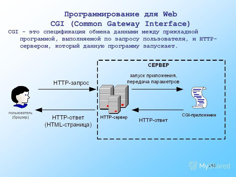 166 Программирование для Web CGI (Common Gateway Interface) CGI - это спецификация обмена данными между прикладной программой, выполняемой по запросу пользователя, и HTTP- сервером, который данную программу запускает.