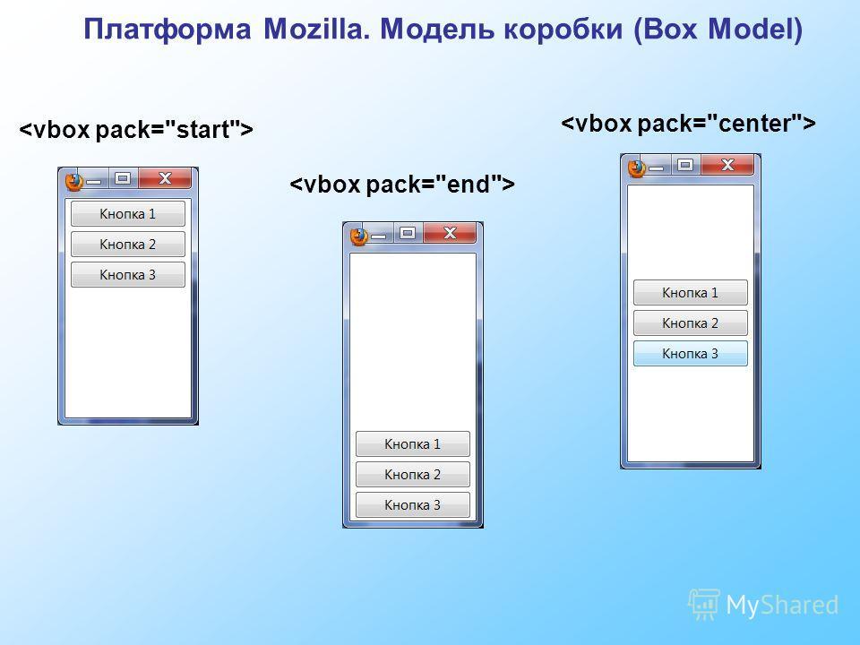 Платформа Mozilla. Модель коробки (Box Model)