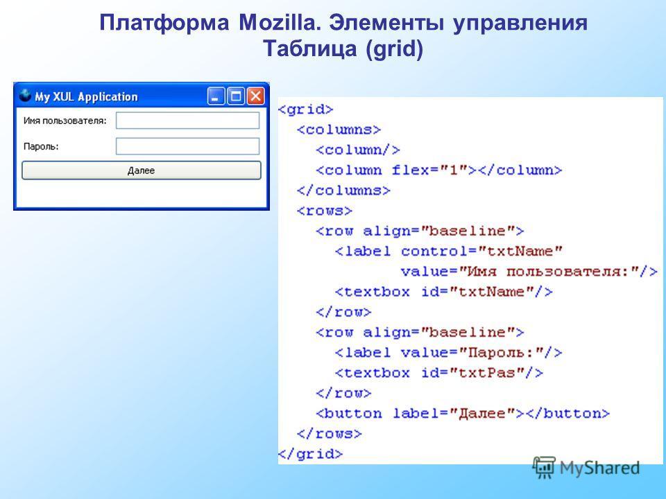 Платформа Mozilla. Элементы управления Таблица (grid)