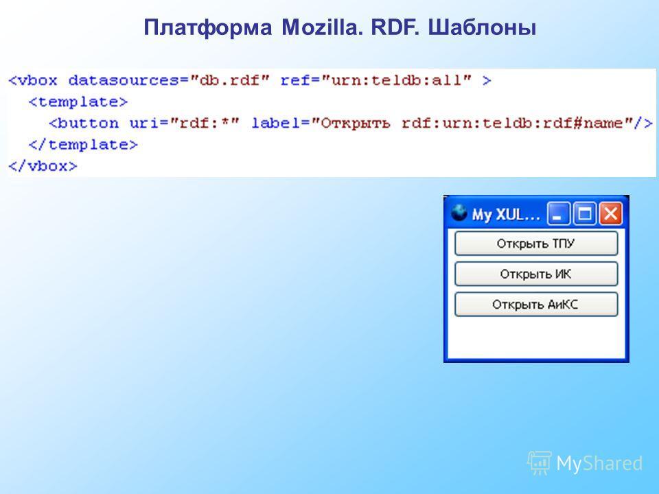 Платформа Mozilla. RDF. Шаблоны
