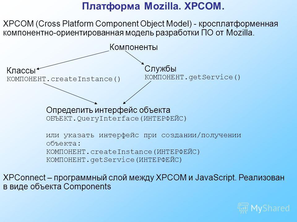Платформа Mozilla. XPCOM. XPCOM (Cross Platform Component Object Model) - кросплатформенная компонентно-ориентированная модель разработки ПО от Mozilla. Компоненты Классы КОМПОНЕНТ.createInstance() Службы КОМПОНЕНТ.getService() Определить интерфейс о